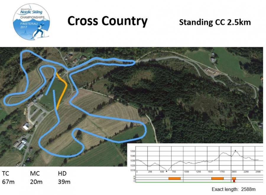 Standing 2,5km CC WM