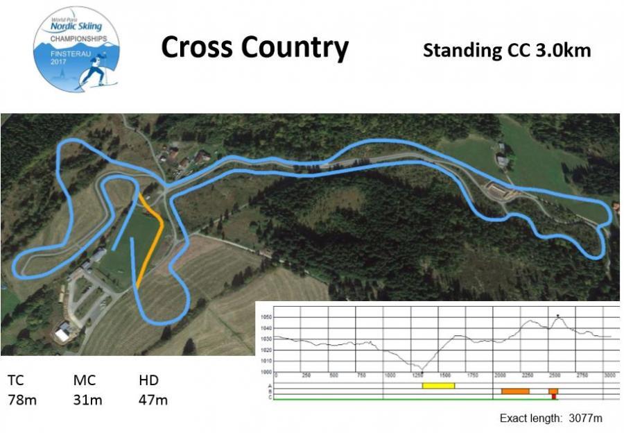 Standing 3,0km CC WM