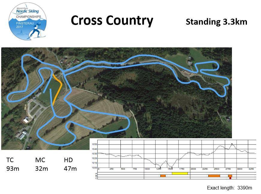 Standing 3,3km CC WM