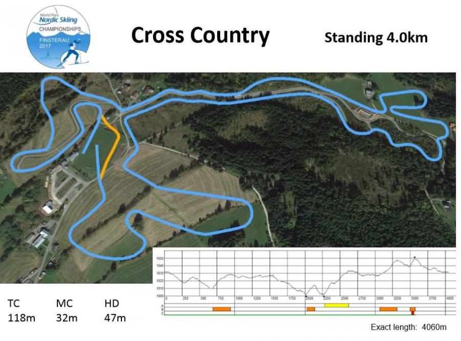 Standing 4,0km CC WM