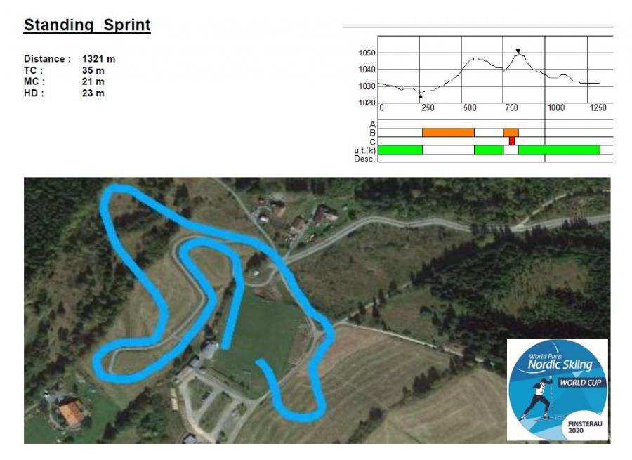 Standing sprint 2020