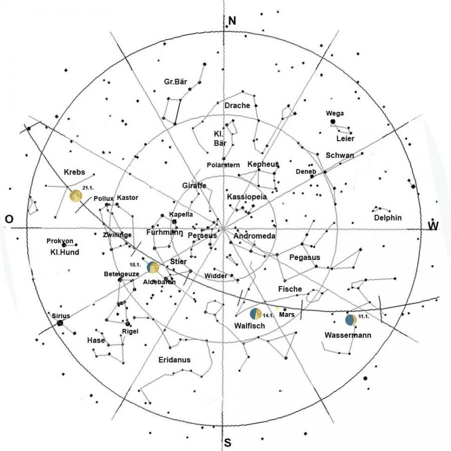 Sternhimmel Januar 2019
