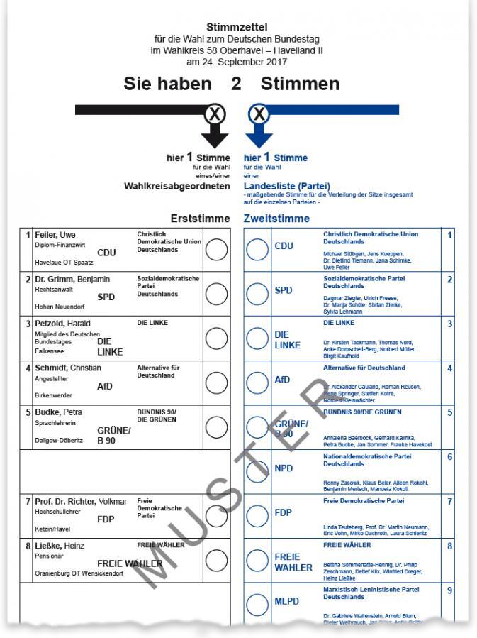 Stimmzettel zur Bundestagswahl 2017 (Muster/ Ausriss)