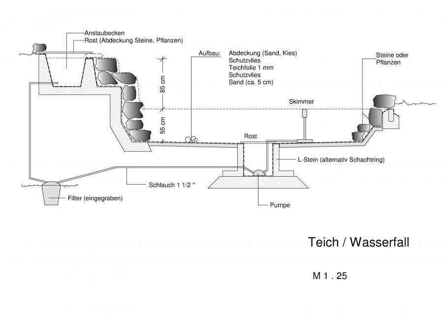 Technischer Plan