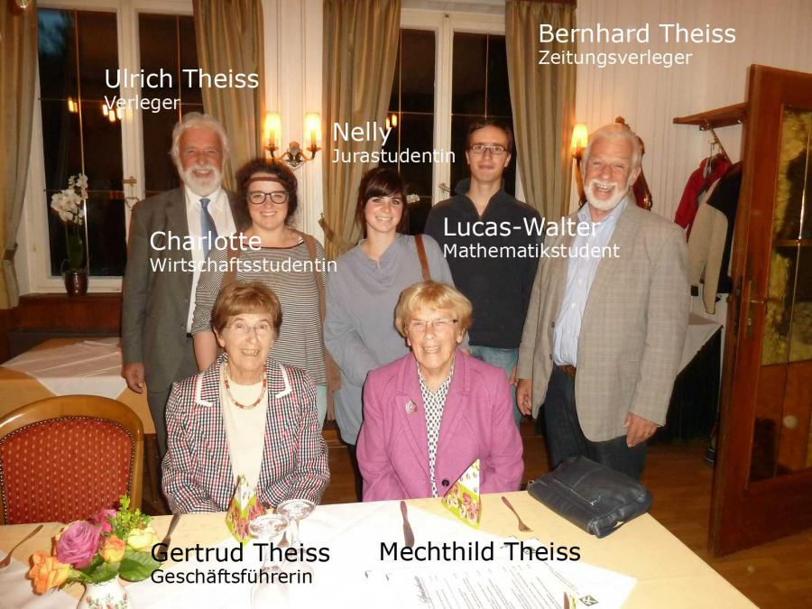 Familie Theiss