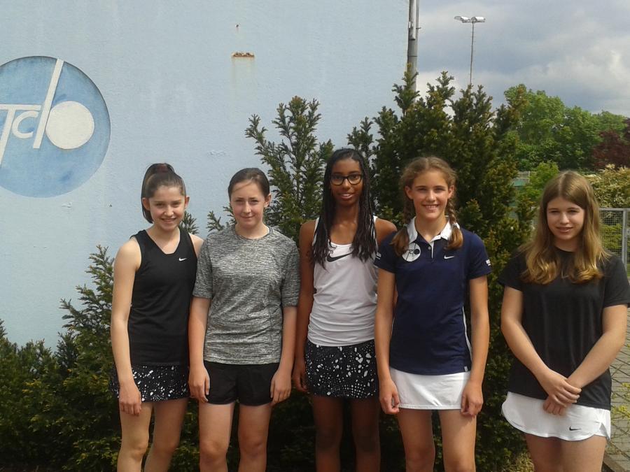 U14 w 2016