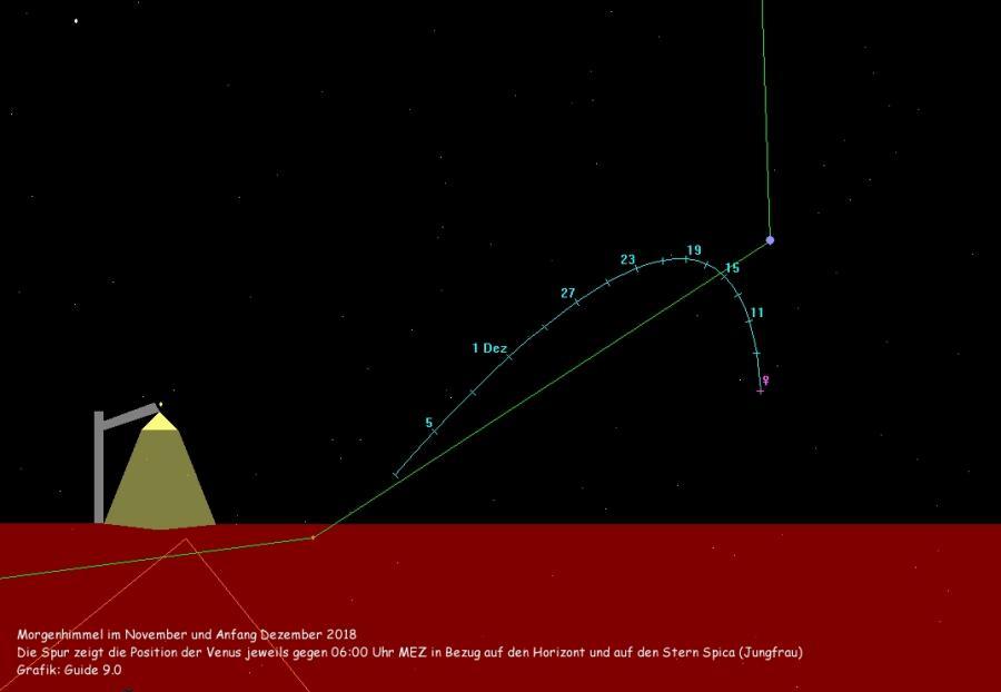 Bahn der Venus im November