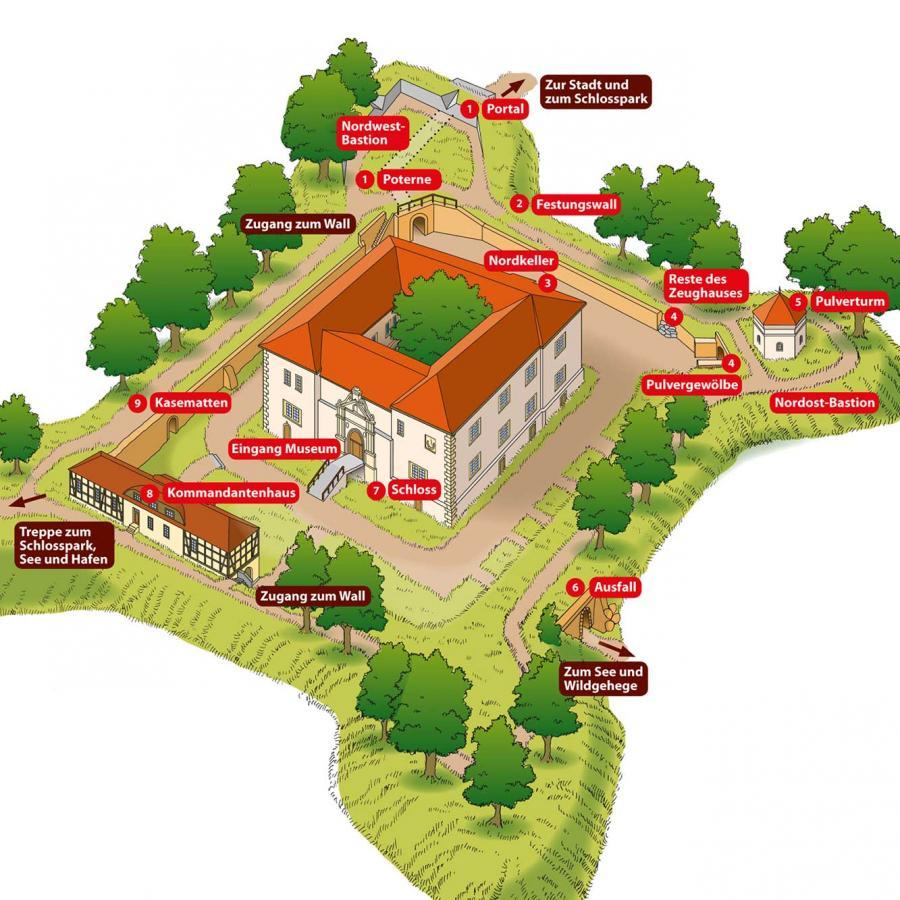 Festungsplan Schloss und Festung Senftenberg Illustration Sönke Hollstein