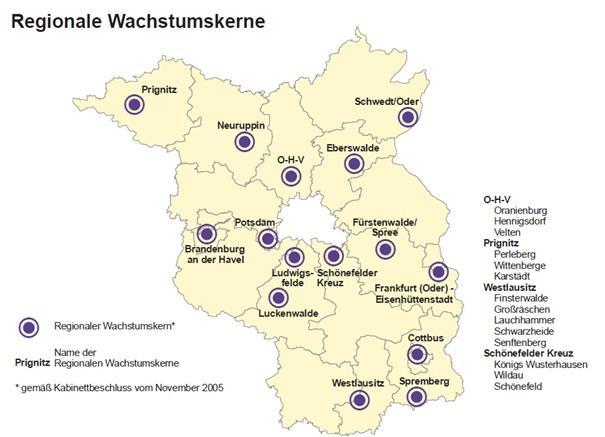 Wachstumskerne im Land Brandenburg