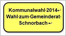 Wahl Gemeinderat 2014