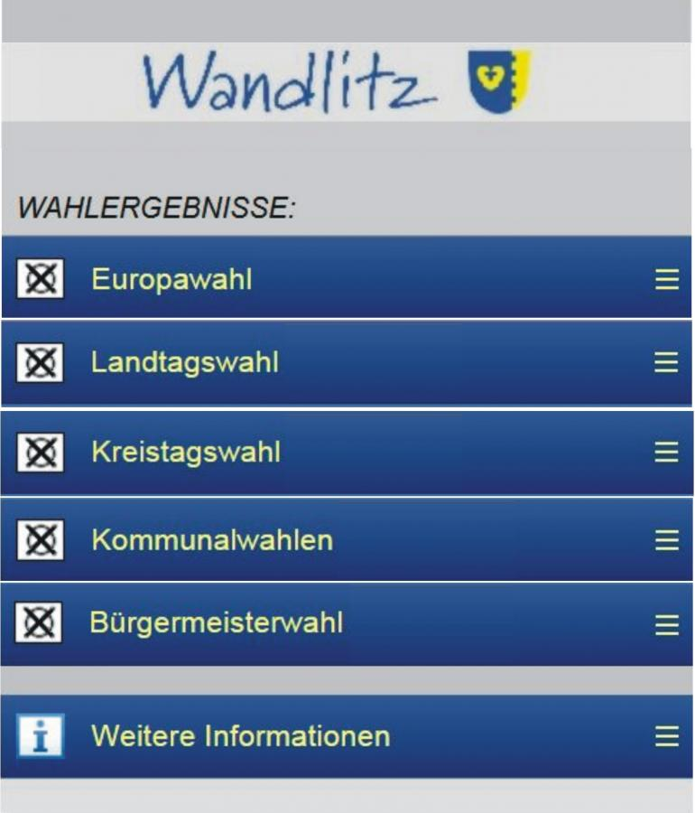 Wahlen in Wandlitz