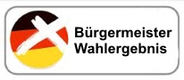 Wahlergebnis Bürgermeister