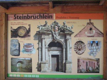 Sandstein-Nutzung in Nürnberg