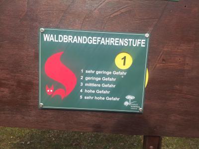 Waldbrandgefahrenstufen Schild