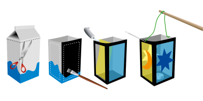 Anleitung zum Laterne selber basteln ...(von pixaline auf pixabay)