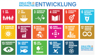 Ziele für nachhaltigen Entwicklung